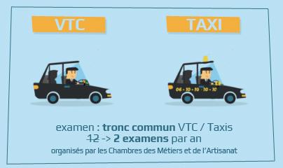 VTC projet de loi